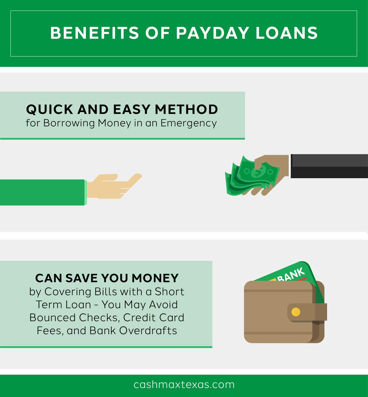 CashMax payday loan information